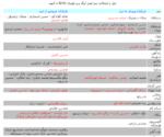 عکس, فهرست کامل نقل و انتقالات نیم فصل لیگ برتر پاییز ۱۳۹۱