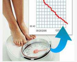 image بهترین توصیه ها و چاره برای رهایی از اضافه وزن