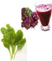 image آب چغندر و خوراک اسفناج بهترین غذای عضلات ورزشکاران