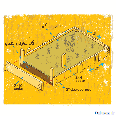 image آموزش عکس به عکس ساخت باغچه چوبی شیک در حیاط