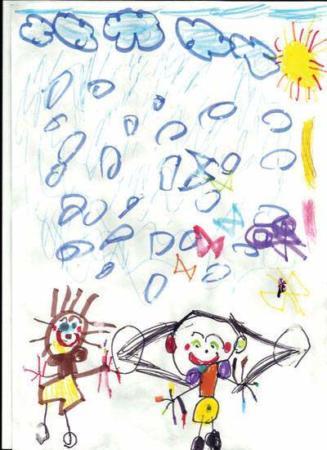 image, شناخت روانشناسی شخصیت بچه ها با نقاشی