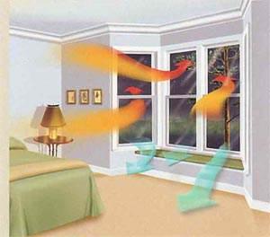 image روش های عالی برای درزگیری پنجره های خانه