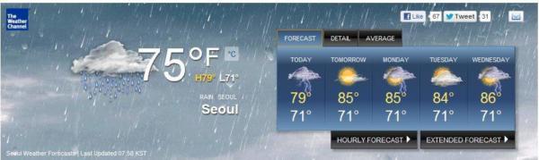 image, راهنمای هواشناسی با سایت یاهو