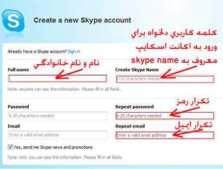 image آموزش تصویری نحوه تماس رایگان با تلفن اینترنتی Skype