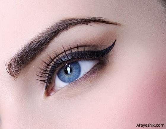 image راهنمای مفید برای انتخاب بهترین لنز رنگی چشم