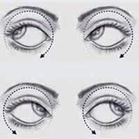 image راهکارهای مفید داشتن چشم سالم و شاداب
