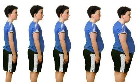 image ۱۶ رازجادویی برای داشتن شکمی کوچک