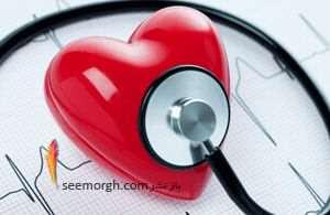 image دانستنی های لازم درباره حمله قلبی ناگهانی
