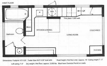 image الگوی ساخت خانه های مفید و شیک اما کوچک
