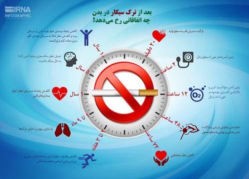 image وقتی سیگار را ترک میکنیم چه بلایی سر بدن میآید