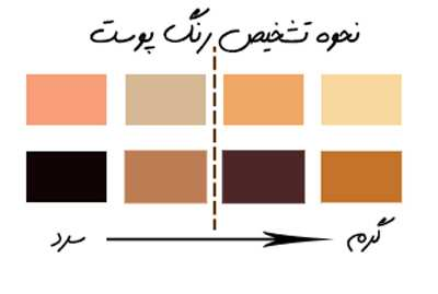 image نحوه تشخیص رنگ پوست با عکس و ست کردن لباس با آن