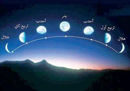 image کاملترین مقاله درباره رویت ماه مبارک رمضان با عکس و توضیحات