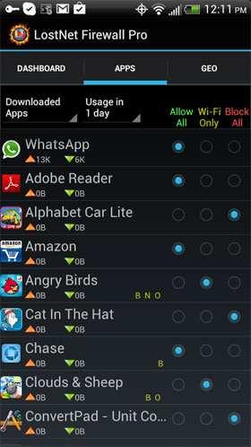 image معرفی نرم افزار حرفه ای کاهش مصرف اینترنت در موبایل
