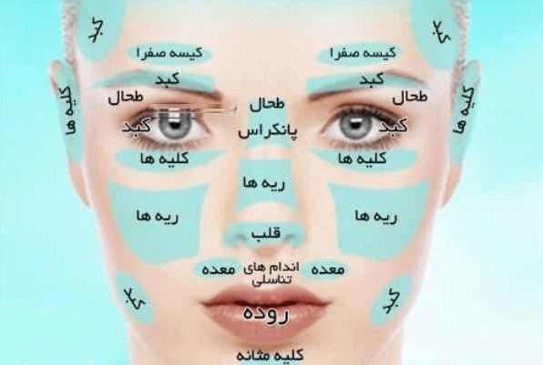 image بیماری هایی که می توان با نگاه کردن به صورت آنها را تشخیص داد