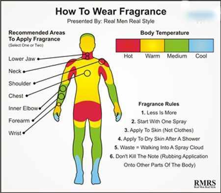 image آموزش تصویری چطور لباس بپوشیم تا برای خانم ها جذاب باشیم