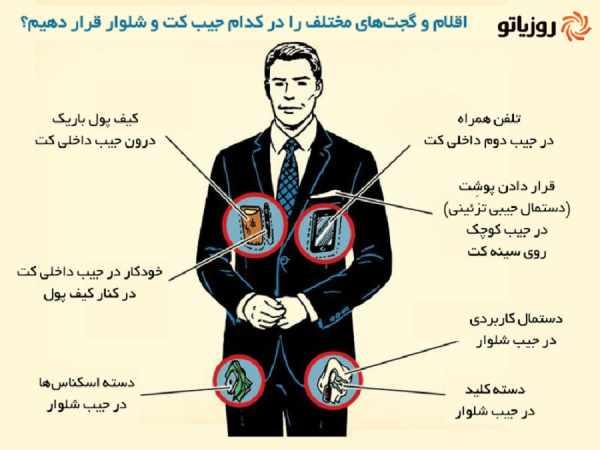 image, آموزش قرار دادن وسایل اضافی در جیب لباس برای ظاهر شیک