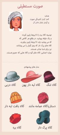 image آشنایی با انواع مدل های کلاه زنانه و نحوه انتخاب آن برای صورت