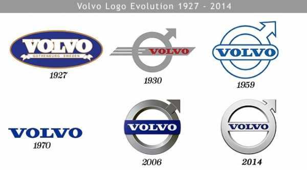 image تاریخچه و تصاویر دیدنی شرکت خودرو سازی ولوو