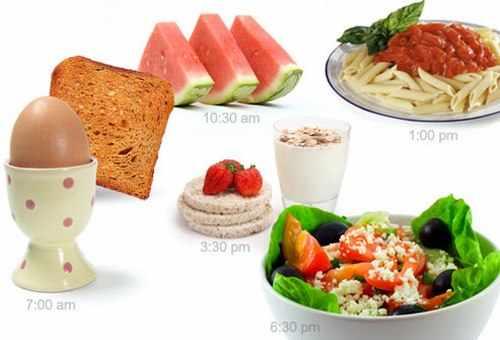 image چه بخوریم تا کمتر گرشنه شویم و چاق هم نشویم