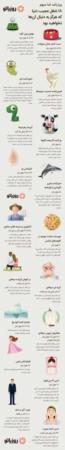 image توضیحات جالب درباره شغل های عجیب و پر درآمد دنیا