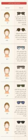 image چطور بهترین مدل عینک آفتابی متناسب با صورت خود بخرید