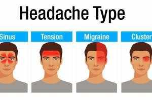 image, معرفی چهار مدل سردرد معروف و راه حل کاهش درد آنها