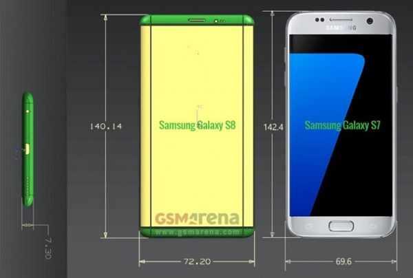 image عکس اندازه های گوشی  گلکسی S8 و S8 پلاس