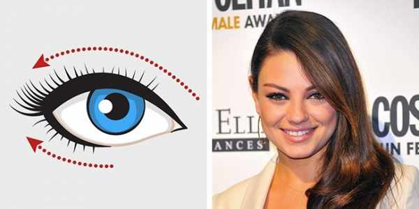 image آموزش خط کشیدن کشیده برای مدل های مختلف چشم