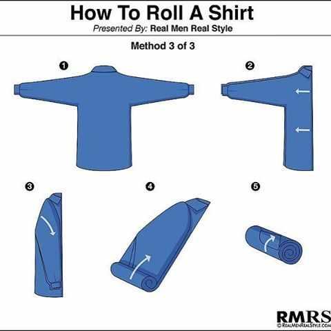 image آموزش نحوه تا و جمع کردن پیراهن مردانه با عکس