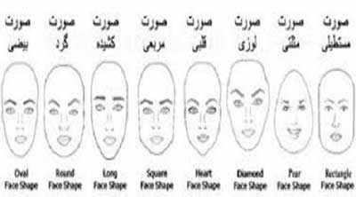 image چه مدل مویی برای مدل صورت شما مناسب است