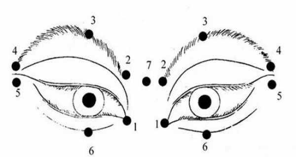image راهکارهای تقویت عضلات و قدرت بینایی چشم بدون دارو و عینک