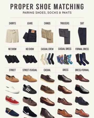 image آموزش ست کردن کفش شلوار و جوراب مردانه با رنگ و مدل متنوع