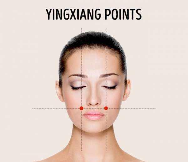 image آموزش تصویری فشار نقاط حساس سر برای درمان سردرد