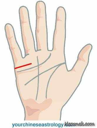 image تفسیر کف بینی خط ازدواج در دست هر فرد با توجه به شکل آن همراه عکس
