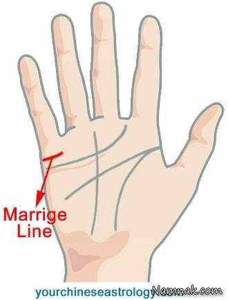image, تفسیر کف بینی خط ازدواج در دست هر فرد با توجه به شکل آن همراه عکس