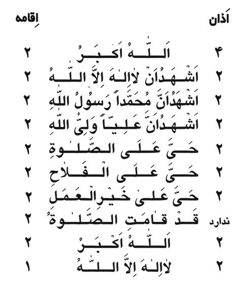image چطور نماز خواندن را شروع کنید با آموزش کامل و تصویری