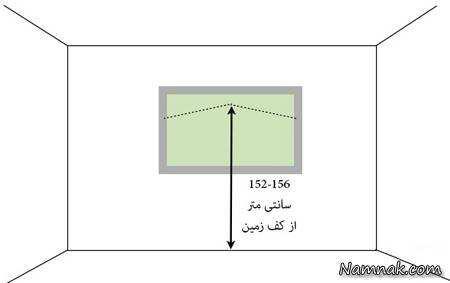 image, چه ارتفاعی برای نصب تابلو بالای مبل مناسب است