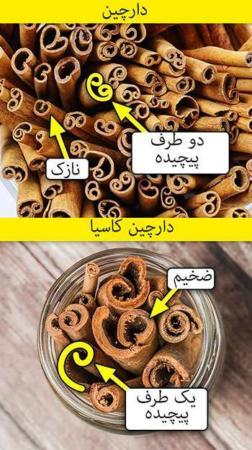 image, چطور ادویه با کیفیت برای پخت غذای خود تهیه کنید