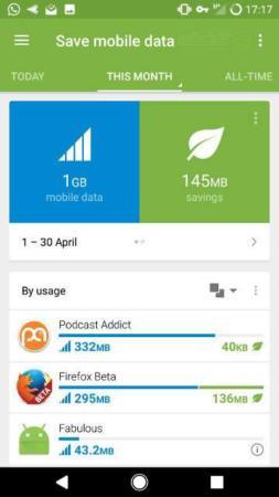image ترفندهای مفید برای کم شدن مصرف اینترنت موبایل