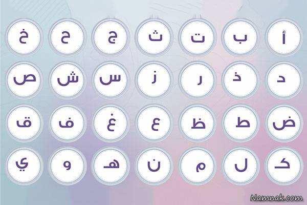 image نکاتی جالب و خواندنی درباره تاریخچه اختراع حروف الفبای فارسی