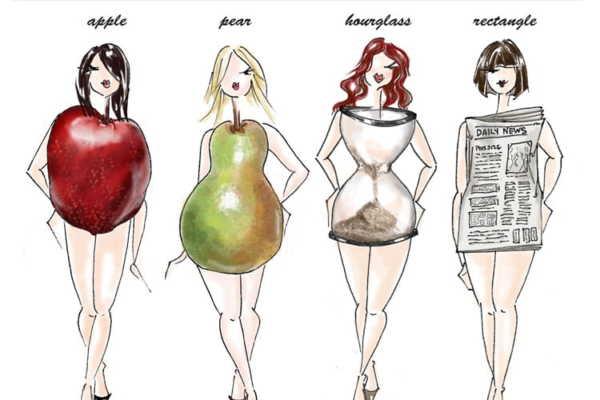 image چطور متناسب با فرم اندام خود لباس بپوشید
