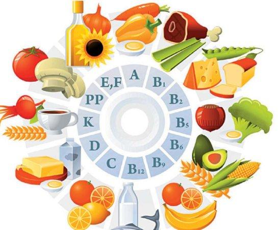عکس, بدن ما روزانه چقدر ویتامین نیاز دارد