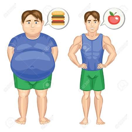 عکس, بهترین راه برای کوچک شدن سریع شکم چیست