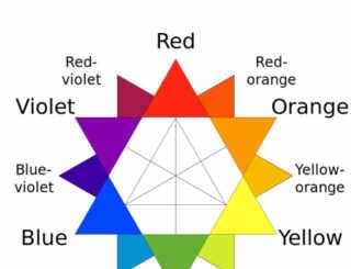 image چطور رنگ لوازم منزل را با یکدیگر هماهنگ کنید